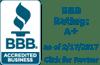 ForeverCar.com BBB Business Review