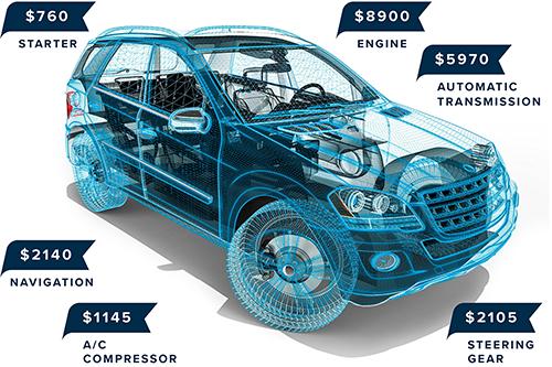 Cost of Car Repairs Graphic